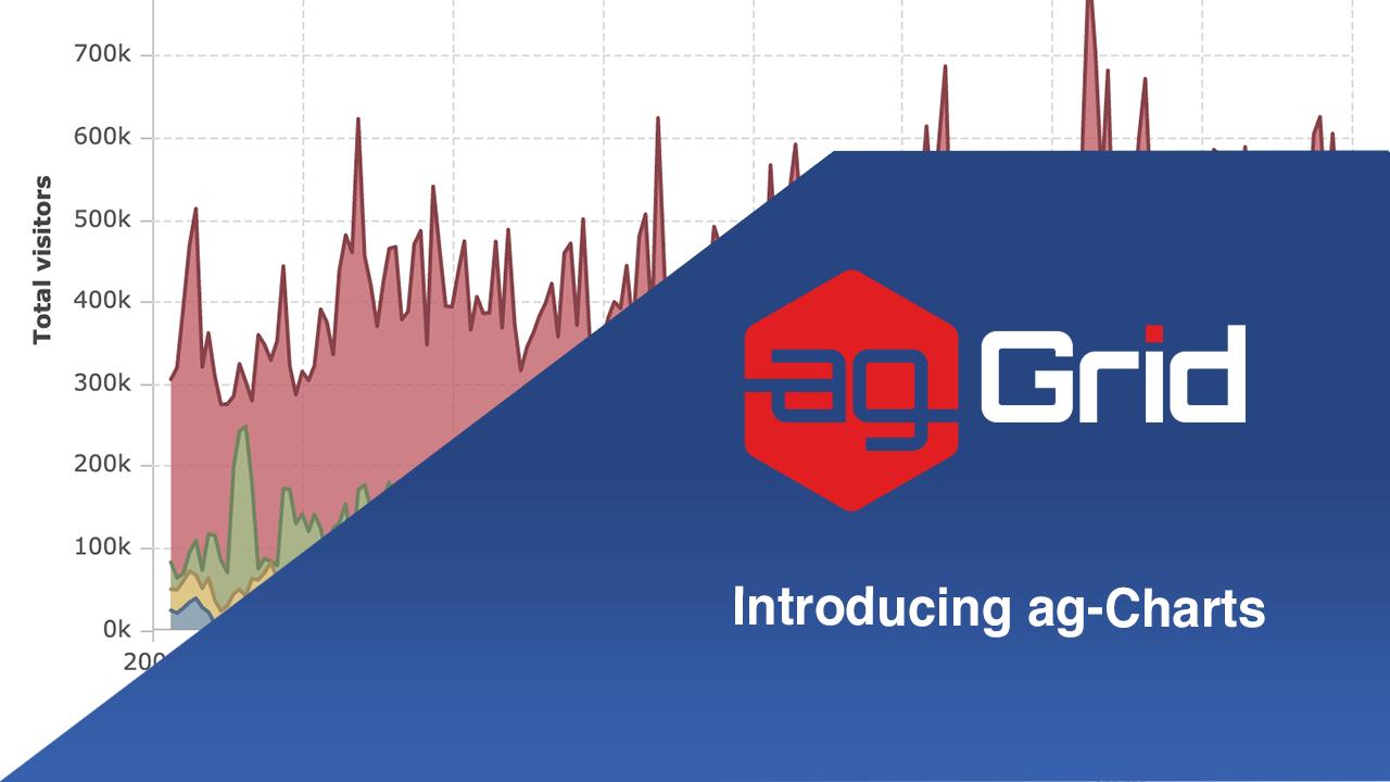 AG Grid Charts Intro Image