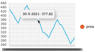 Screenshot of tooltips image