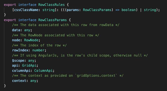 RowClassRules interface