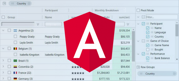 Get started with Angular Grid in 5 minutes
