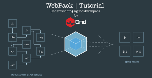 Building a React Datagrid with Redux and ag-Grid
