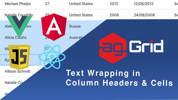Text Wrapping in ag-Grid Column Headers & Cells